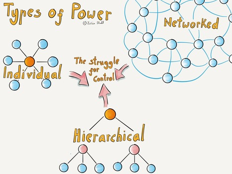 Types of Power: the Struggle for Control | The New way of Work | Scoop.it