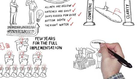 "Inno-Versity Presents: ""Greatness"" by David Marquet 