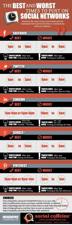 [Infographie] Les meilleurs et les pires horaires pour poster sur les réseaux sociaux | Infographies médias sociaux | Scoop.it
