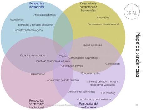 La siguiente generación de MOOC: los MOOC gamificados | Educacion Tecnologia | Scoop.it