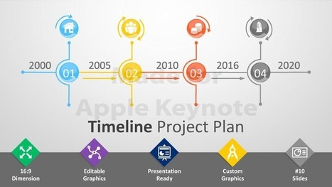 Timeline Project Plan Keynote Template  Creati
