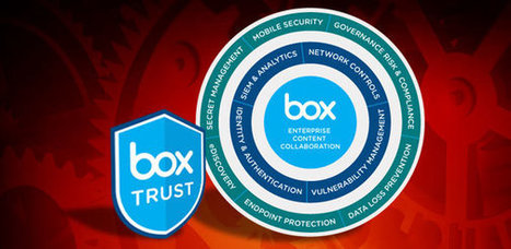 Box Rolls Out Cloud Security Service | Cloud Central | Scoop.it