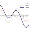 Educational Technology, Learning 2.0, and Mathematics