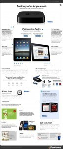 Anatomy of an Apple email | Infographics | Scoop.it