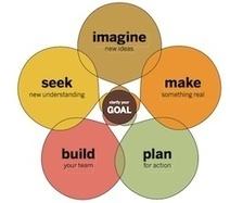 Collective Action Toolkit, una guía para impulsar cambios en las comunidades   Empowerment, citizens and change   Scoop.it