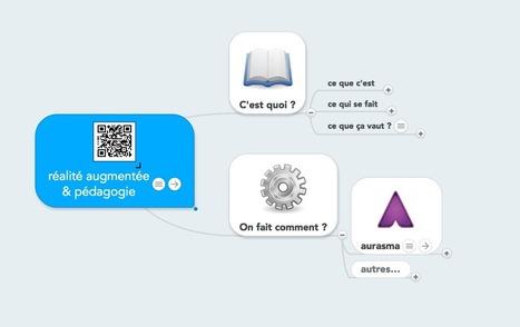 Les ressources du cours en réalité augmentée dans les manuels des élèves   TUICE_primaire_maternelle   Scoop.it