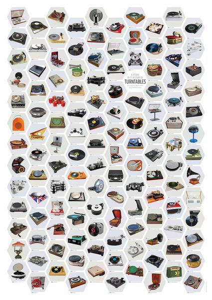 Voor de vinyl freaks: turntables door de jaren... | +KEKNESS | audio Gear! | Scoop.it