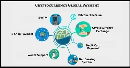 business model of cryptocurrency exchange