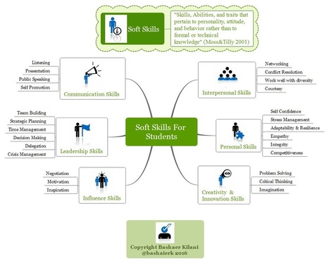 Soft Skills For Students | #LEARNing2LEARN | Web 2.0 and Thinking Skills | Scoop.it