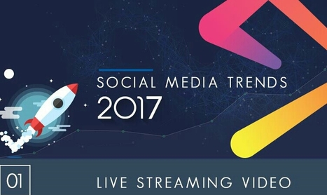 Top Social Media Marketing Trends 2017 | Mastering Facebook, Google+, Twitter | Scoop.it