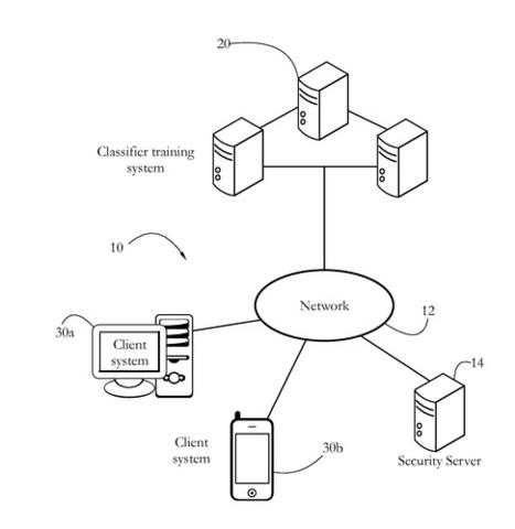 Le Machine Learning au cœur du programme de propriété intellectuelle de Bitdefender | Pierre BREESE | Scoop.it