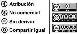 El respeto por los derechos de autor, tarea pendiente de la educación escolar | Nati Pérez Sanz | Scoop.it