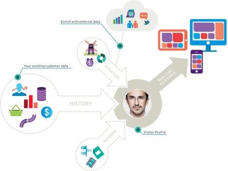 It's Not Big Data - It's Smart Data | Making Da... | Visualisation | Scoop.it
