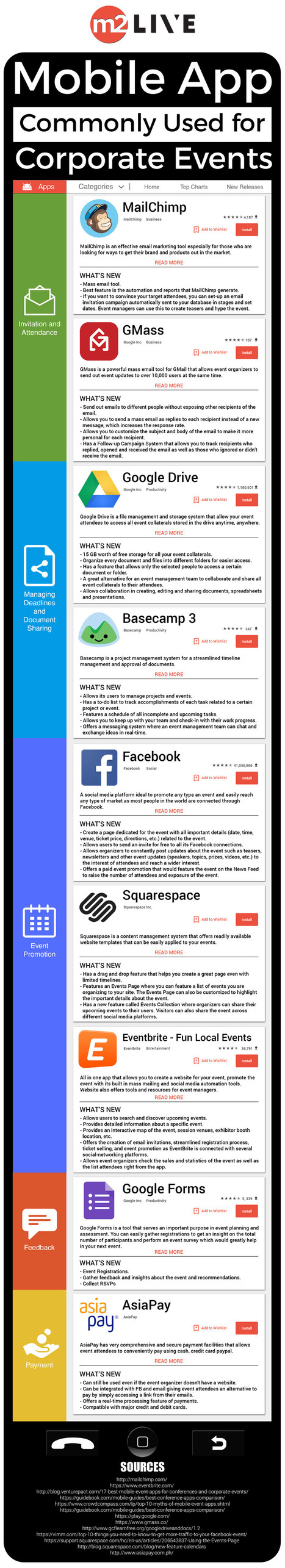 Top 9 Mobile Apps commonly used for Corporate Events | All Infographics | Scoop.it