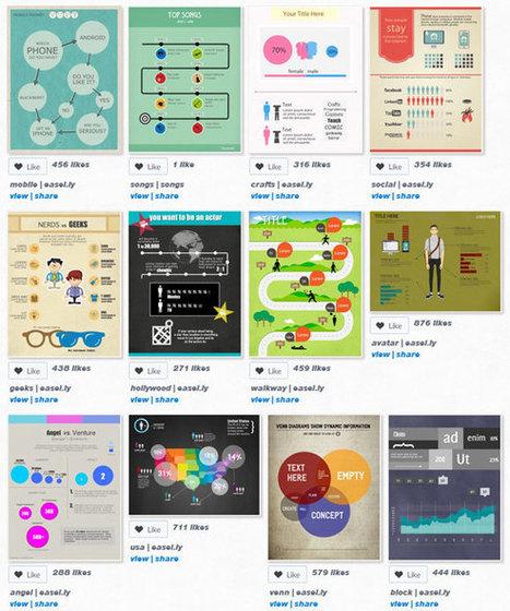 Herramienta para crear infografias online | Blog de diseño gráfico y creatividad. | Escolar | Scoop.it