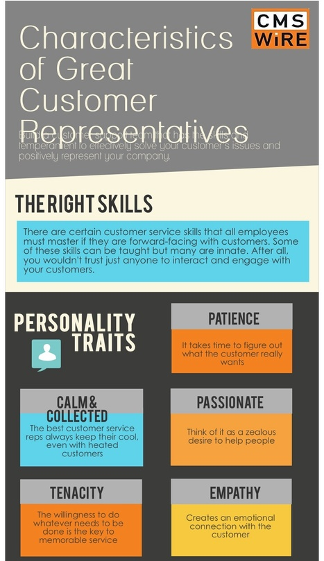 Characteristics of Great Customer Representatives [Infographic] | Passionate about corporate training | Scoop.it