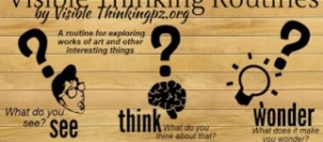 Visible thinking | Making Thinking Visible | Scoop.it