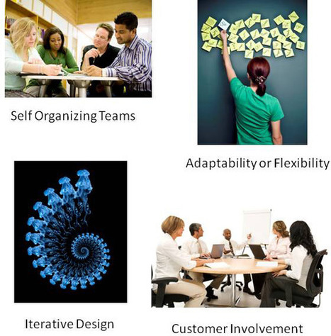 Agile Learning Design: An Ethos for Creating Learning, Training, and Performance Processes | FORMATION CONTINUE | Scoop.it