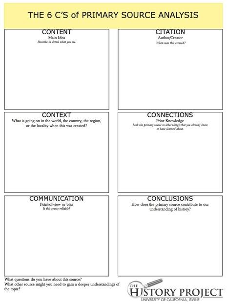 6 C's to better document analysis | Informed Teacher Librarianship | Scoop.it