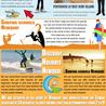 Surf Holidays Newquay