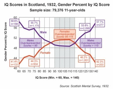 The Sticking Point: Why Men Still Outnumber Women in Science   The Intercultural Think Tank   Scoop.it