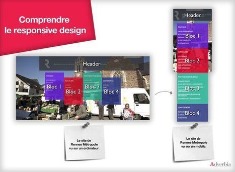 Comprendre le responsive design | Ardesi - Web 2.0 | Scoop.it