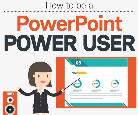 How to be a PowerPoint Power User | Monya's List of Academic English & Study Skills Resources | Scoop.it