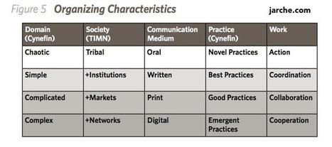 venta de aprendizaje en el trabajo a la HSP | Aprendizaje y Cambio | Scoop.it