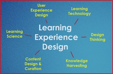 8 Resources Exploring Learning Experience Design (LX Design) — Emerging Education Technologies | APRENDIZAJE | Scoop.it
