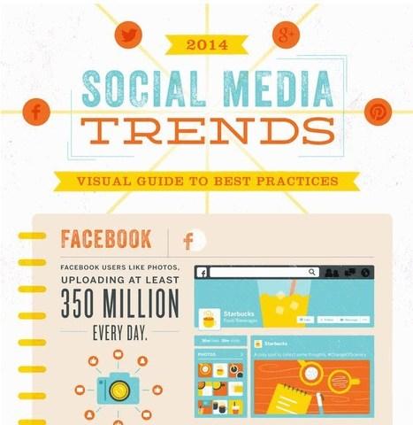 Social Media Marketing Tips, Tricks for Facebook, Twitter, Google+, More | @AraujoFredy | Scoop.it