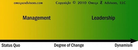 Leadership vs. Management: The Difference   Leadership_clientservice   Scoop.it