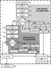 StimDuino: An Arduino-based electrophysiological stimulus isolator | Neuroscience_technics | Scoop.it