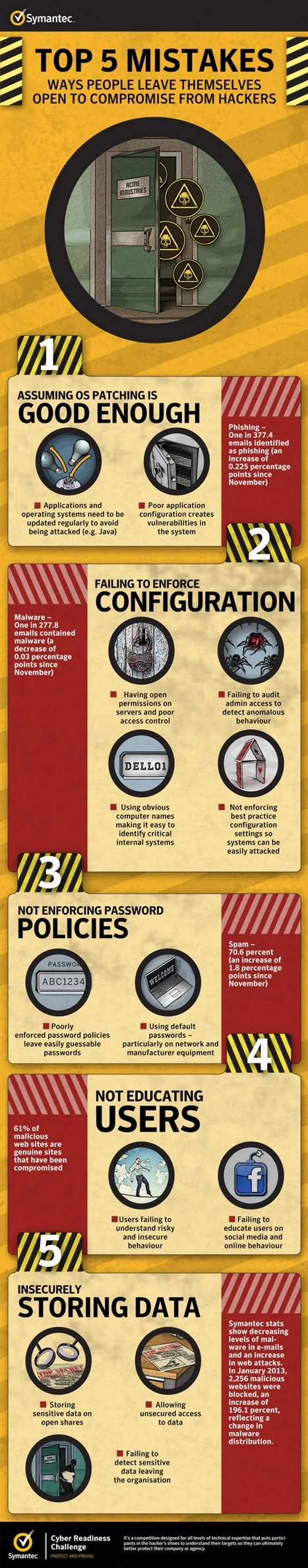 Top 5 Mistakes Ways People Leave Themselves Open to Compromise From Hackers [Infographic] | ciberpocket | Scoop.it