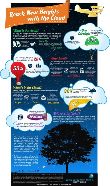 INFOGRAPHIC: What is the Cloud? | Cloud Central | Scoop.it