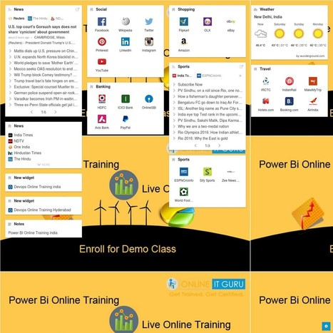 Power Bi Online Training Hyderbad Onlineitgur