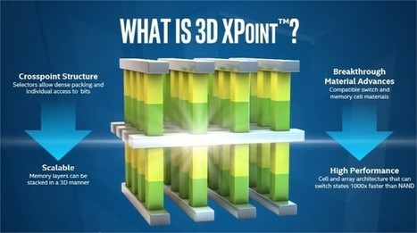 Une nouvelle technologie de mémoire qui va tout révolutionner   NTIC: nouvelles technologies   Scoop.it