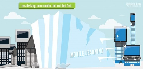 Interview With Mobile Learning Thought Leader Mayra Aixa Villar | My posts on eLearning trends, tools and resources | Scoop.it