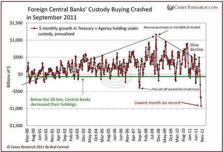 Crisis sistémica global: La crisis entra en la fase de recortes generalizados de las deudas occidentales | ConeXiones | Scoop.it