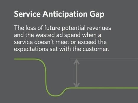 Serious Service Sag - Adaptive Path | Service design | Scoop.it