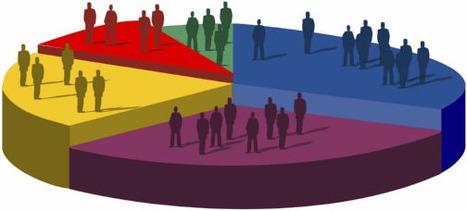 Social Media Update 2013 | Marketing in Motion | Scoop.it