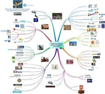 Recursos tic para desarrollar las inteligencias múltiples. | Entornos Personales de Aprendizaje (PLE) | Scoop.it