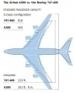 Airbus vs Boieng: une situation de marché, deux analyses stratégiques - EURESIS   veille stratégique et monde numérique   Scoop.it