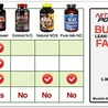 Maximize your muscles growth quickly!!