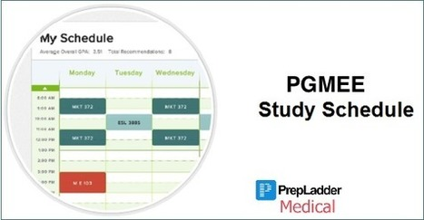 Improve Your Rank in the JIPMER PG Exam | Onlin