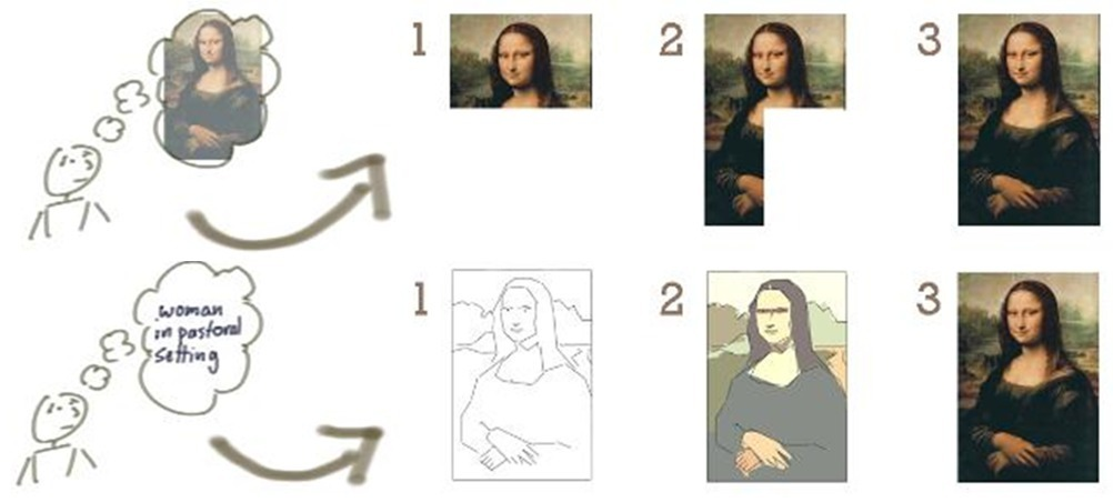 iterations vs increments  mona lisa and mrs fox