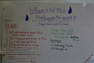 Engaging Math: Ice Melt Problem   Connect!   Applying tech integration   Scoop.it