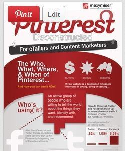 How Pinterest Give Instant Growth to Your Brand[Infographics] | Free Download Buzz | Pinterest for Business | Scoop.it
