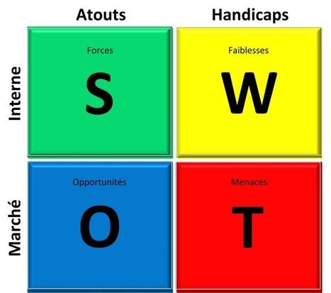 Utilisez la Matrice SWOT Tous Les Jours ! | La TV connectée et le commerce by JodeeTV | Scoop.it