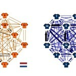 PageRank: Is There Anything It Can't Be Applied To? | Search Engine Marketing Trends | Scoop.it