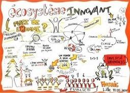 La conférence inversée ! Comment hacker l'amphithéâtre et le passer en mode 2.0 ? | Le blog de JC2 | Les TIC : des outils et des pratiques pédagogiques | Scoop.it